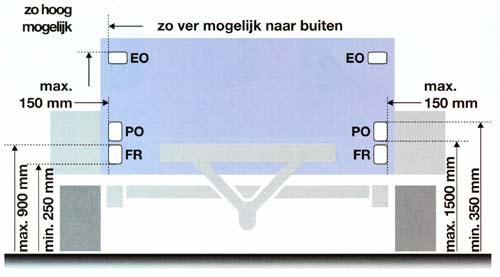aanwijzing het verplichte vlak van de reflector mag zijn gecombineerd met het positielicht de witte contourlichten voor en de rode contourlichten achter