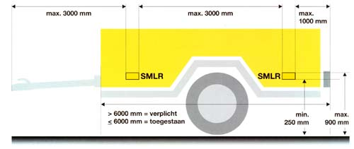 aanwijzing minimaal 2 lampen per voertuig minimaal 1 lamp in het middelste derde deel
